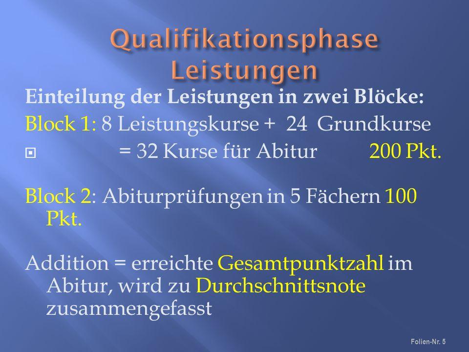 Einteilung der Leistungen in zwei Blöcke: Block 1: 8 Leistungskurse + 24 Grundkurse  = 32 Kurse für Abitur 200 Pkt.