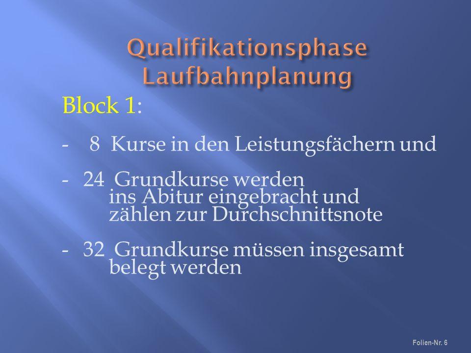 Bei Präsentationsprüfungen werden die Punkte des  4.