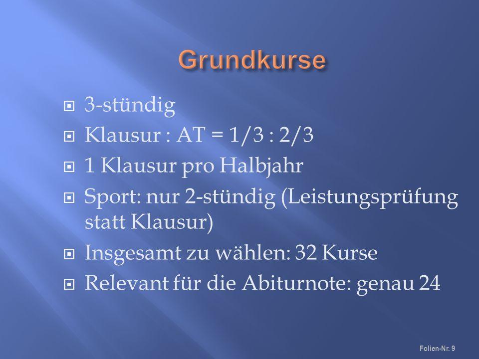 Das Abitur (Zulassung II) Die Zulassung erfolgt wenn 20 von 24 Grundkursen mit mindestens je 5 Punkten abgeschlossen wurden.