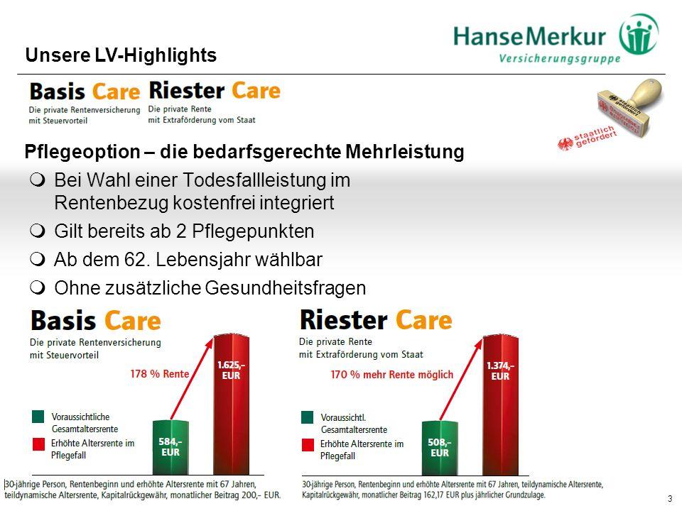 3 Unsere LV-Highlights  Bei Wahl einer Todesfallleistung im Rentenbezug kostenfrei integriert  Gilt bereits ab 2 Pflegepunkten  Ab dem 62. Lebensja