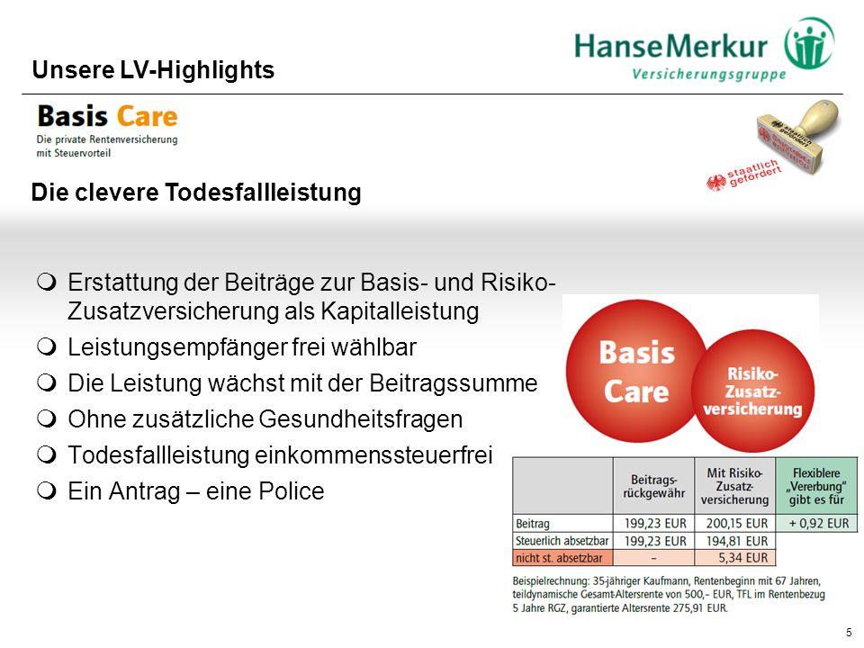 5 Unsere LV-Highlights Die clevere Todesfallleistung  Erstattung der Beiträge zur Basis- und Risiko- Zusatzversicherung als Kapitalleistung  Leistun