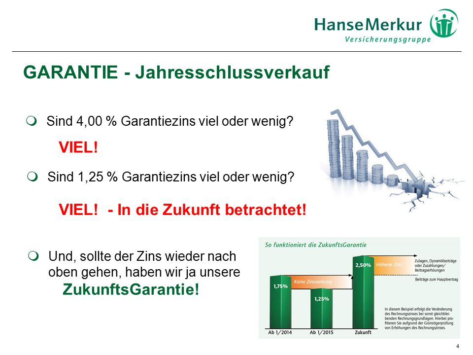 4  Sind 4,00 % Garantiezins viel oder wenig.  Sind 1,25 % Garantiezins viel oder wenig.