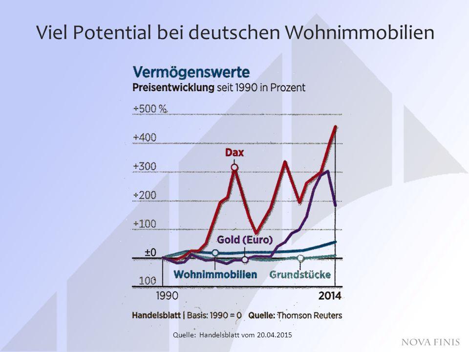 Viel Potential bei deutschen Wohnimmobilien Quelle: Handelsblatt vom 20.04.2015