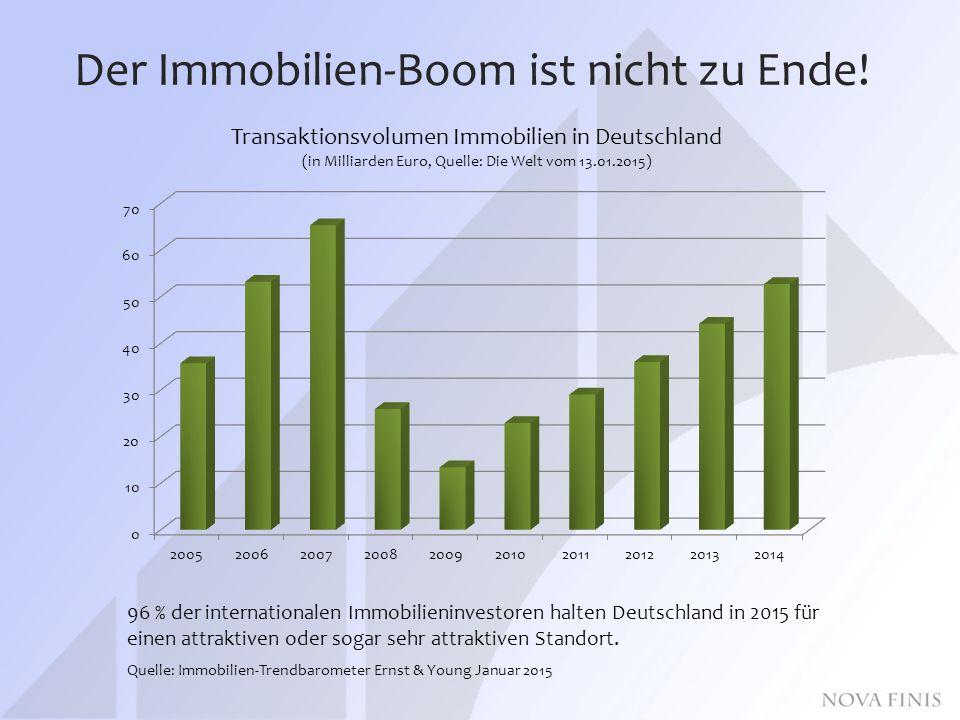 Der Immobilien-Boom ist nicht zu Ende.