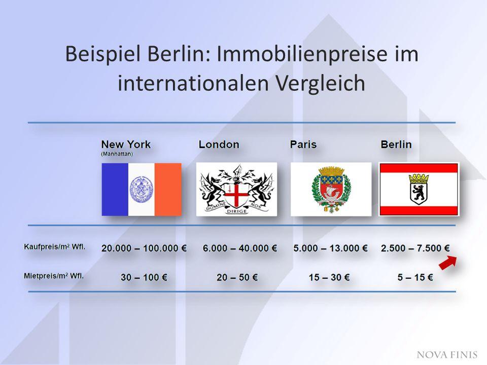 Beispiel Berlin: Immobilienpreise im internationalen Vergleich