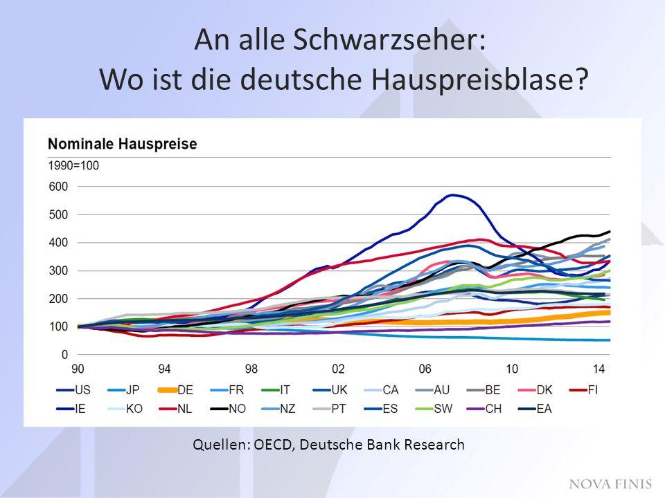 An alle Schwarzseher: Wo ist die deutsche Hauspreisblase Quellen: OECD, Deutsche Bank Research