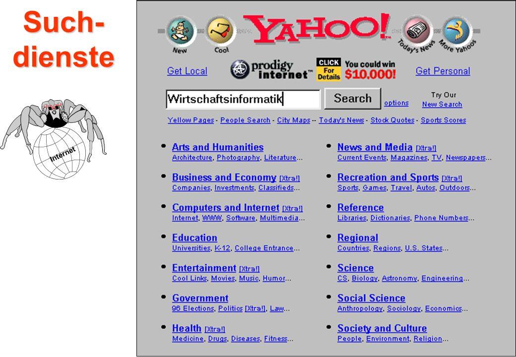 Intelligente Software-Agenten für Endbenutzer Sammeln und filtern Information aus verschiedenen Quellen Individualisierte Nachrichtendienste –Personal Yahoo (http:my.yahoo.com) Schnäppchen-Finder –Bargain Finder (http://bf.cstar.ac.com/bf) –Sucht die preisgünstigsten CDs in den Datenbanken von neun CD-Shops Grenzen: Erschließung neuer Themen Internet