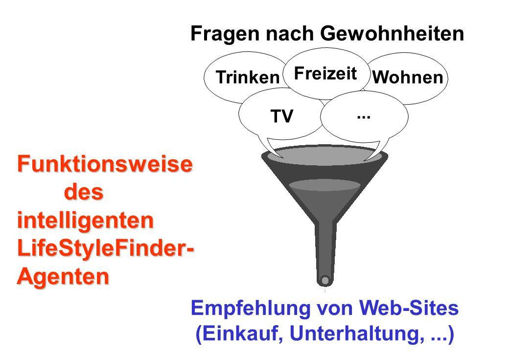 Fragen nach Gewohnheiten Trinken TV Wohnen Freizeit... Empfehlung von Web-Sites (Einkauf, Unterhaltung,...) Funktionsweise des intelligenten LifeStyle