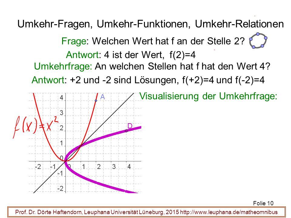 Prof. Dr. Dörte Haftendorn, Leuphana Universität Lüneburg, 2015 http://www.leuphana.de/matheomnibus Umkehr-Fragen, Umkehr-Funktionen, Umkehr-Relatione