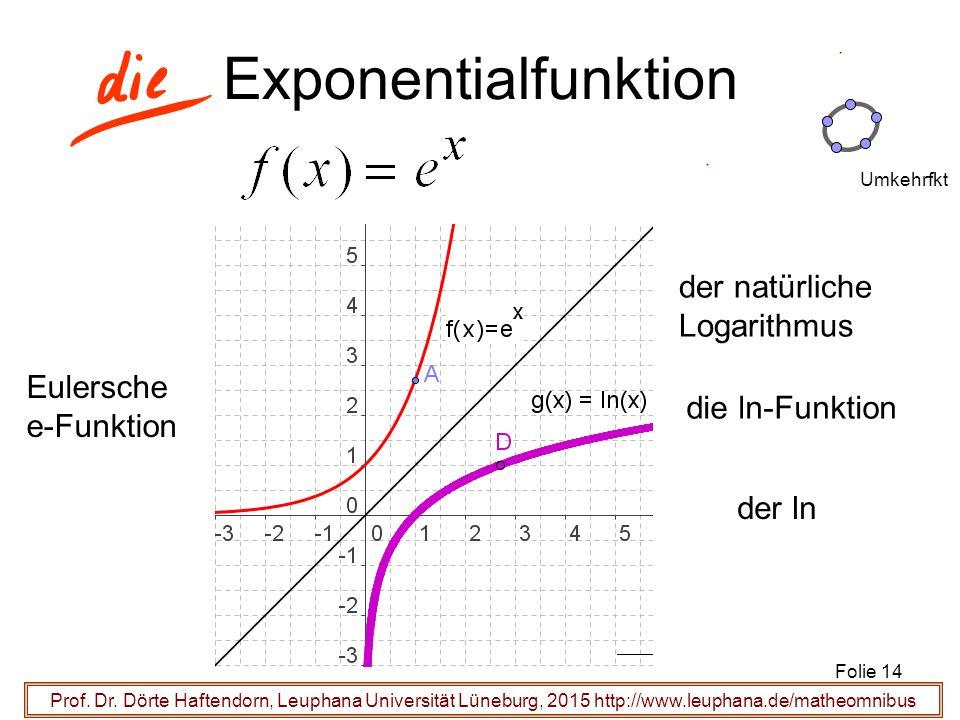 Prof. Dr. Dörte Haftendorn, Leuphana Universität Lüneburg, 2015 http://www.leuphana.de/matheomnibus Exponentialfunktion Eulersche e-Funktion der natür