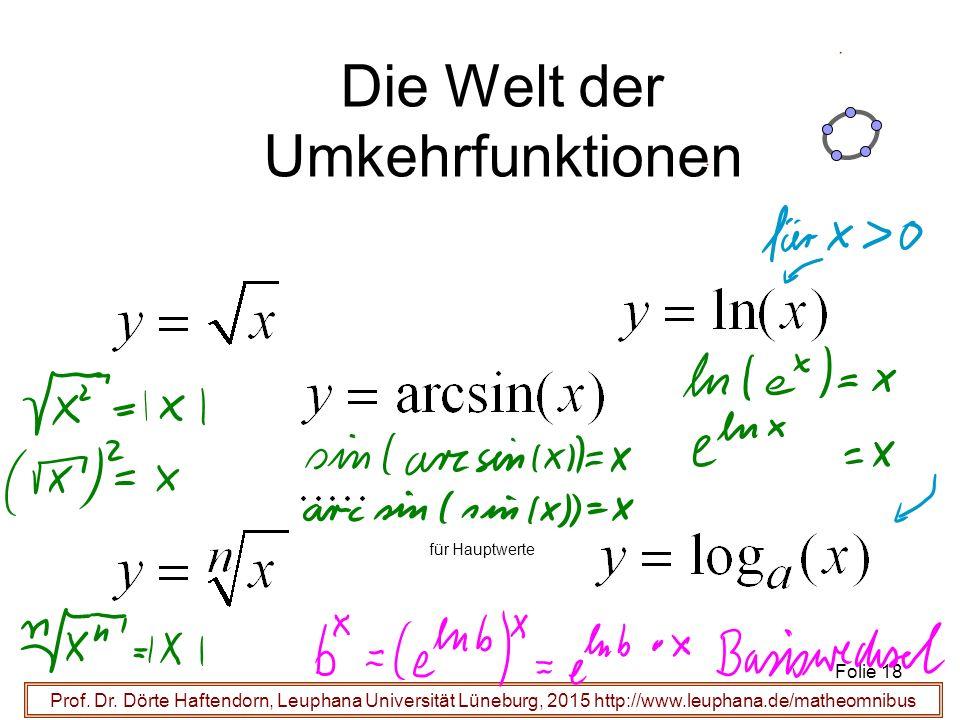 Prof. Dr. Dörte Haftendorn, Leuphana Universität Lüneburg, 2015 http://www.leuphana.de/matheomnibus Die Welt der Umkehrfunktionen für Hauptwerte Folie