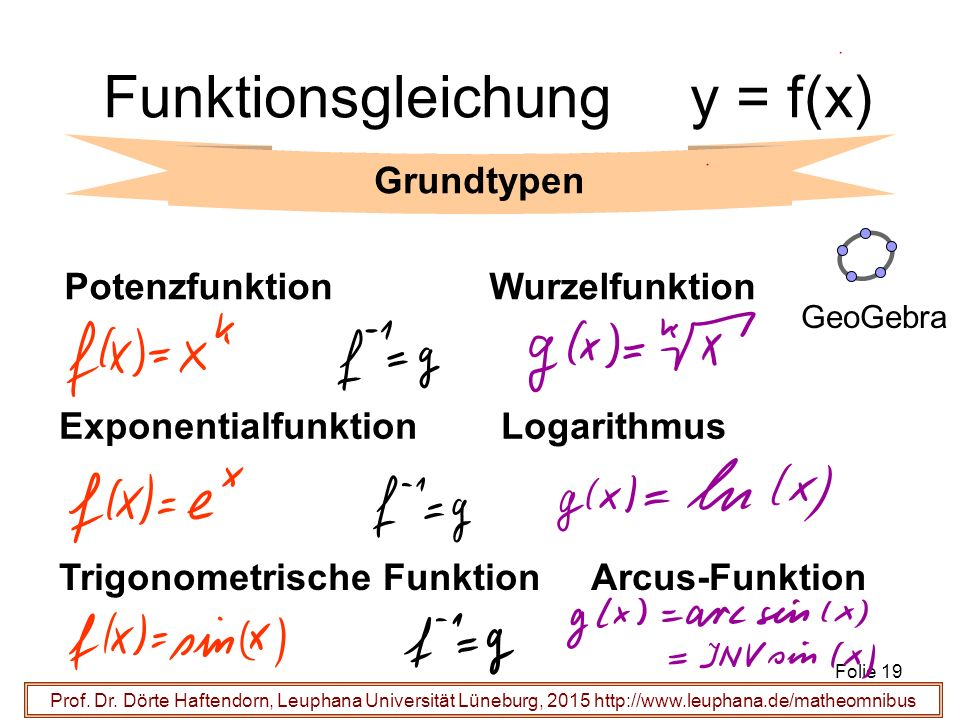 Funktionsgleichung y = f(x) Prof.Dr.
