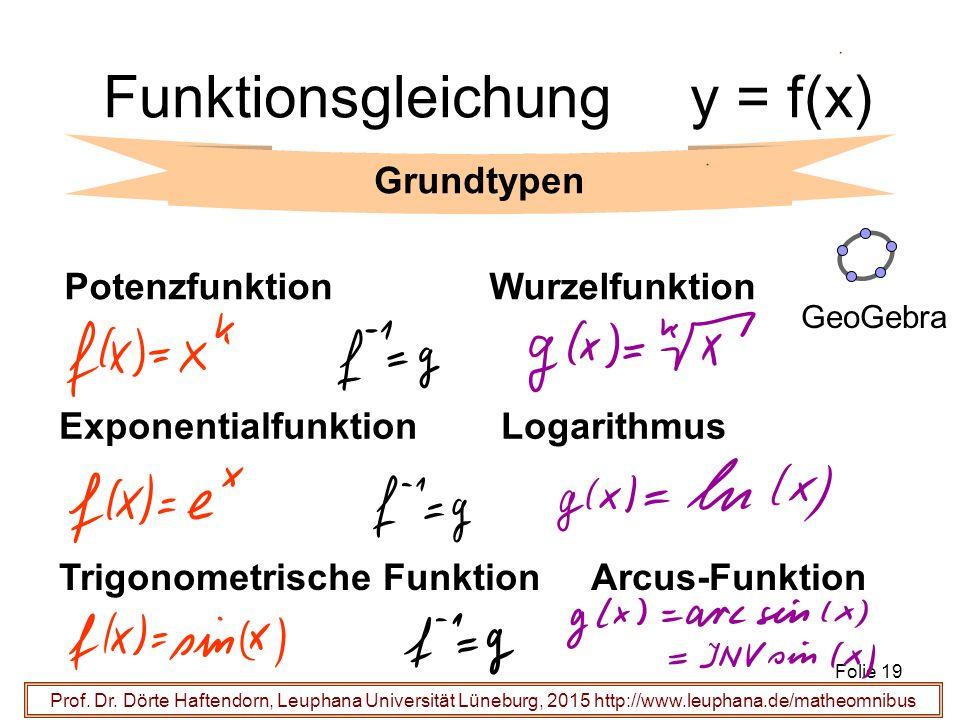 Funktionsgleichung y = f(x) Prof. Dr. Dörte Haftendorn, Leuphana Universität Lüneburg, 2015 http://www.leuphana.de/matheomnibus Grundtypen GeoGebra Po