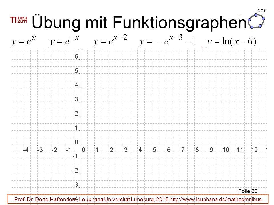 Prof. Dr. Dörte Haftendorn, Leuphana Universität Lüneburg, 2015 http://www.leuphana.de/matheomnibus Übung mit Funktionsgraphen Folie 20 leer