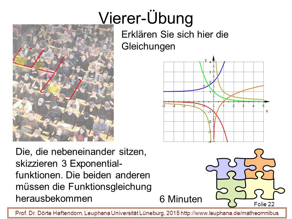 Vierer-Übung Erklären Sie sich hier die Gleichungen Die, die nebeneinander sitzen, skizzieren 3 Exponential- funktionen. Die beiden anderen müssen die