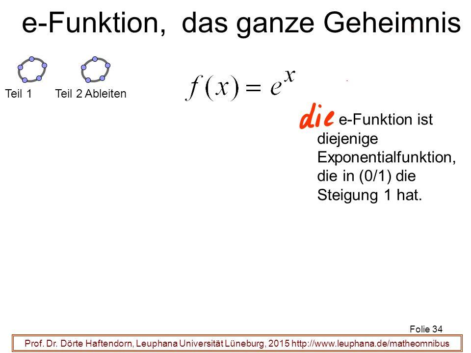 Prof. Dr. Dörte Haftendorn, Leuphana Universität Lüneburg, 2015 http://www.leuphana.de/matheomnibus e-Funktion, das ganze Geheimnis e-Funktion ist die