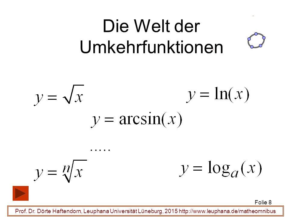 Prof. Dr. Dörte Haftendorn, Leuphana Universität Lüneburg, 2015 http://www.leuphana.de/matheomnibus Die Welt der Umkehrfunktionen Folie 8