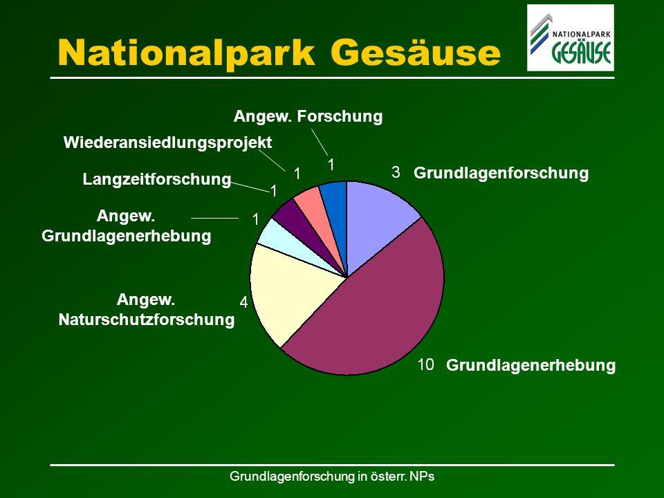 Grundlagenforschung in österr. NPs Nationalpark Gesäuse Grundlagenerhebung Angew.
