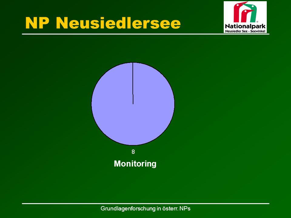 Grundlagenforschung in österr. NPs NP Neusiedlersee Monitoring