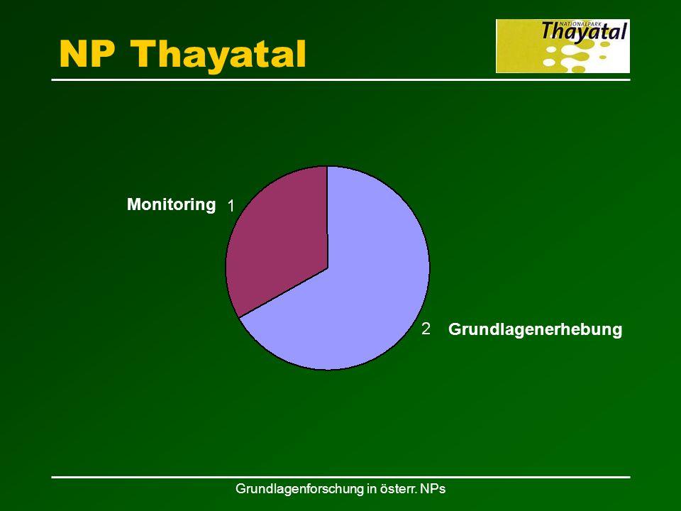Grundlagenforschung in österr. NPs NP Thayatal Grundlagenerhebung Monitoring