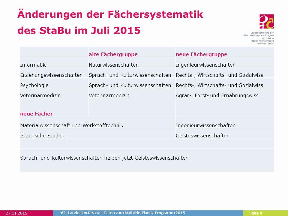 Seite 4 Änderungen der Fächersystematik des StaBu im Juli 2015 27.11.2015 62.
