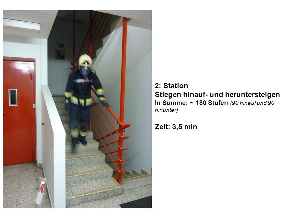 3: Station Hämmern eines LKW – Reifens 3 m weit (Hammer ~ 6 kgReifen ~ 47 kg ) Es darf nur von der Seite geschlagen werden.