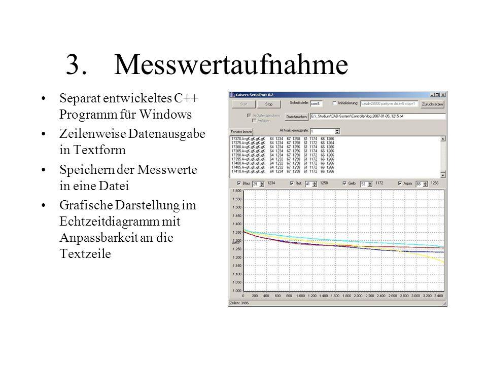 3.Messwertaufnahme Separat entwickeltes C++ Programm für Windows Zeilenweise Datenausgabe in Textform Speichern der Messwerte in eine Datei Grafische Darstellung im Echtzeitdiagramm mit Anpassbarkeit an die Textzeile