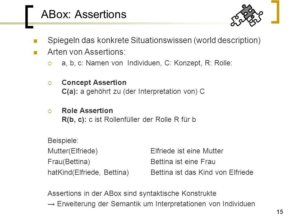 15 ABox: Assertions Spiegeln das konkrete Situationswissen (world description) Arten von Assertions:  a, b, c: Namen von Individuen, C: Konzept, R: Rolle:  Concept Assertion C(a): a gehöhrt zu (der Interpretation von) C  Role Assertion R(b, c): c ist Rollenfüller der Rolle R für b Beispiele: Mutter(Elfriede)Elfriede ist eine Mutter Frau(Bettina)Bettina ist eine Frau hatKind(Elfriede, Bettina)Bettina ist das Kind von Elfriede Assertions in der ABox sind syntaktische Konstrukte → Erweiterung der Semantik um Interpretationen von Individuen