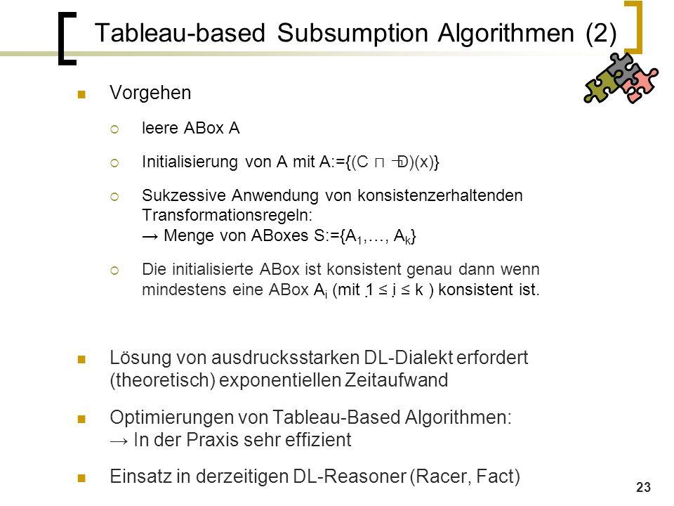 23 Tableau-based Subsumption Algorithmen (2) Vorgehen  leere ABox A  Initialisierung von A mit A:={(C ⊓  D)(x)}  Sukzessive Anwendung von konsistenzerhaltenden Transformationsregeln: → Menge von ABoxes S:={A 1,…, A k }  Die initialisierte ABox ist konsistent genau dann wenn mindestens eine ABox A i (mit 1  ≤ i ≤ k ) konsistent ist.