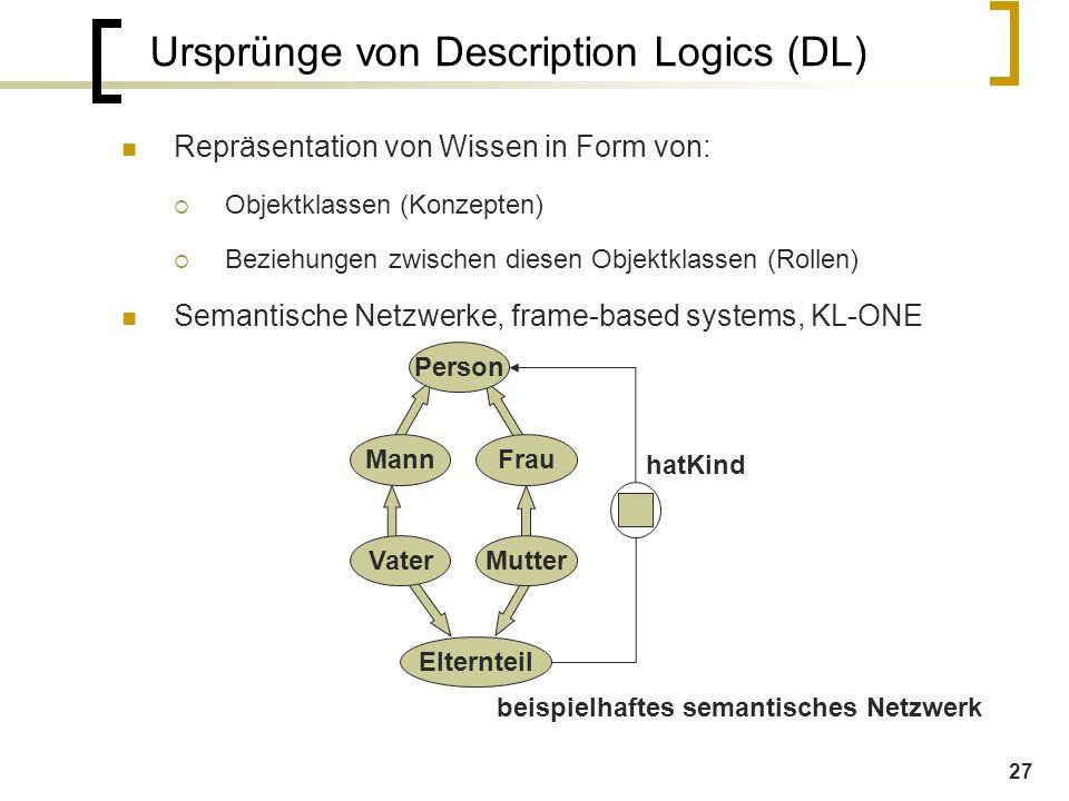 27 Ursprünge von Description Logics (DL) Repräsentation von Wissen in Form von:  Objektklassen (Konzepten)  Beziehungen zwischen diesen Objektklassen (Rollen) Semantische Netzwerke, frame-based systems, KL-ONE MannFrau VaterMutter Person hatKind Elternteil beispielhaftes semantisches Netzwerk