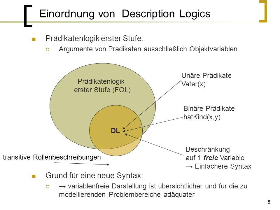 5 Einordnung von Description Logics Prädikatenlogik erster Stufe:  Argumente von Prädikaten ausschließlich Objektvariablen Grund für eine neue Syntax:  → variablenfreie Darstellung ist übersichtlicher und für die zu modellierenden Problembereiche adäquater Prädikatenlogik erster Stufe (FOL) DL Unäre Prädikate Vater(x) Binäre Prädikate hatKind(x,y) Beschränkung auf 1 freie Variable → Einfachere Syntax transitive Rollenbeschreibungen