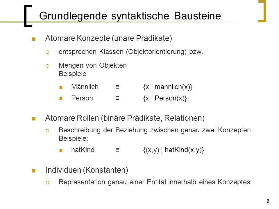 6 Grundlegende syntaktische Bausteine Atomare Konzepte (unäre Prädikate)  entsprechen Klassen (Objektorientierung) bzw.