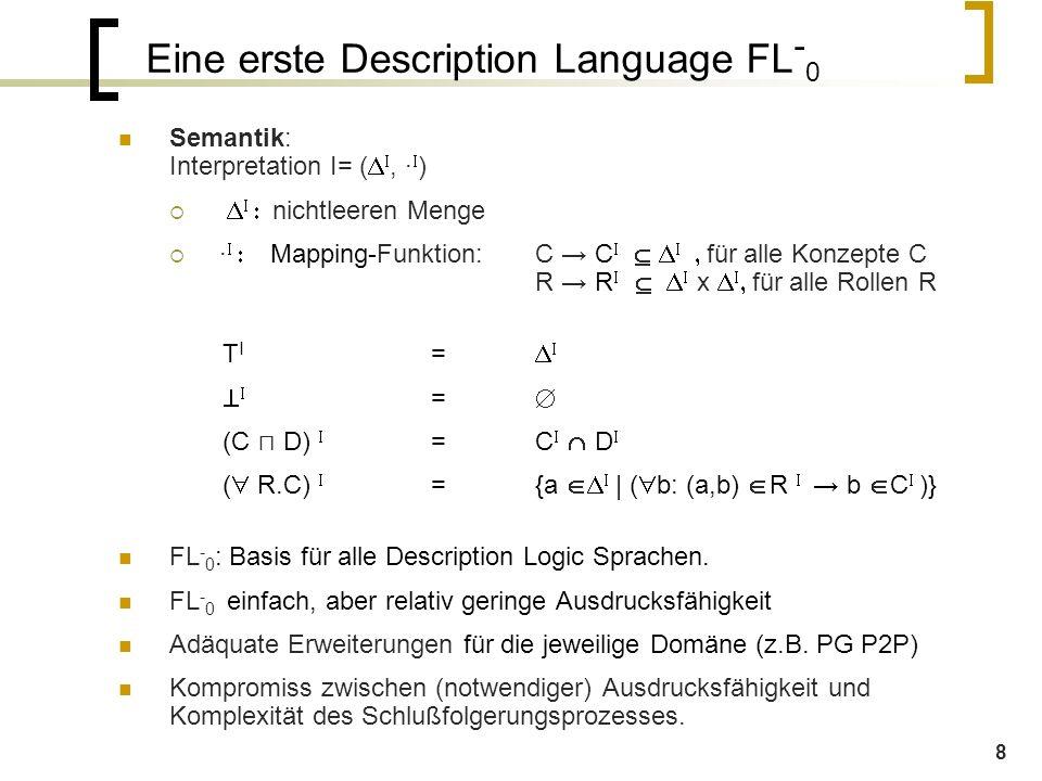 8 Semantik: Interpretation I= (  , ∙  )     nichtleeren Menge  ∙   Mapping-Funktion: C → C      für alle Konzepte C R → R     x    für alle Rollen R T I =     =  (C ⊓ D)  =C   D  (  R.C)  ={a    | (  b: (a,b)  R  → b  C  )} FL - 0 : Basis für alle Description Logic Sprachen.