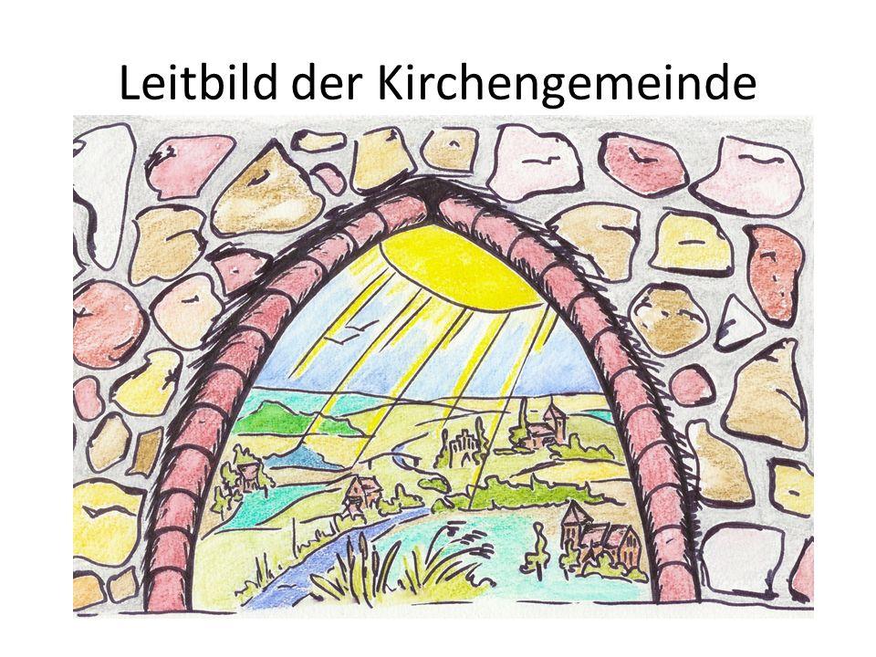 Leitbild der Kirchengemeinde