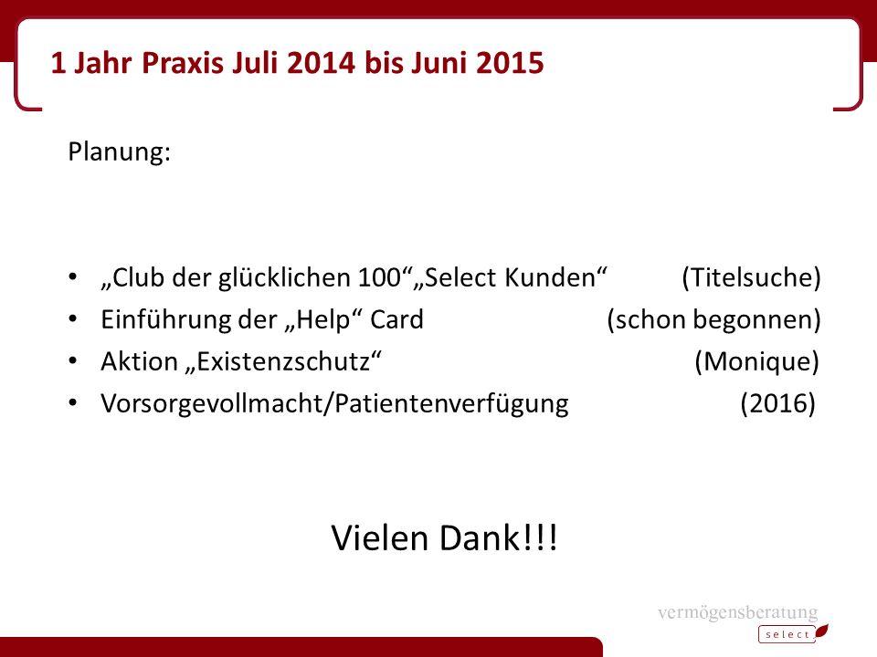 """1 Jahr Praxis Juli 2014 bis Juni 2015 Planung: """"Club der glücklichen 100 """"Select Kunden (Titelsuche) Einführung der """"Help Card (schon begonnen) Aktion """"Existenzschutz (Monique) Vorsorgevollmacht/Patientenverfügung (2016) Vielen Dank!!!"""