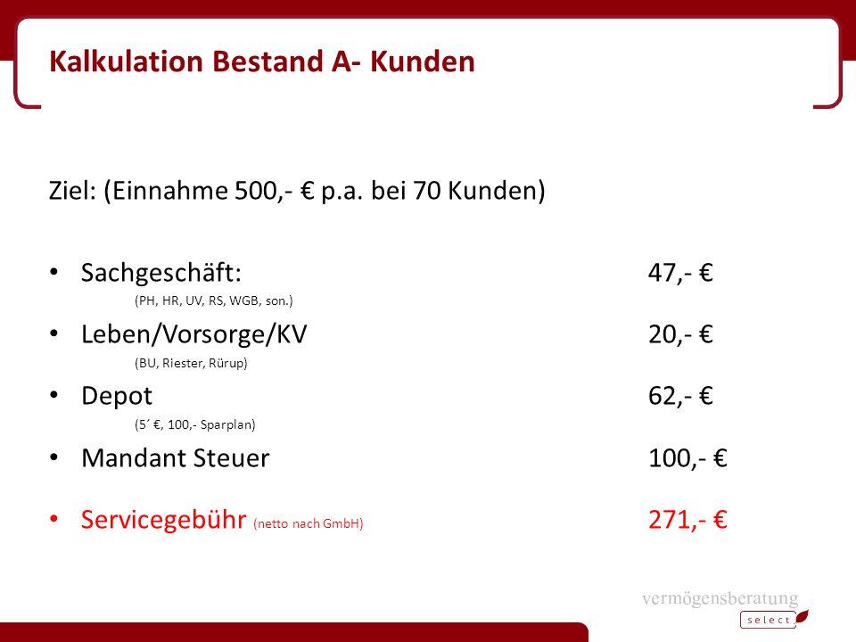 Kalkulation Bestand A- Kunden Ziel: (Einnahme 500,- € p.a.