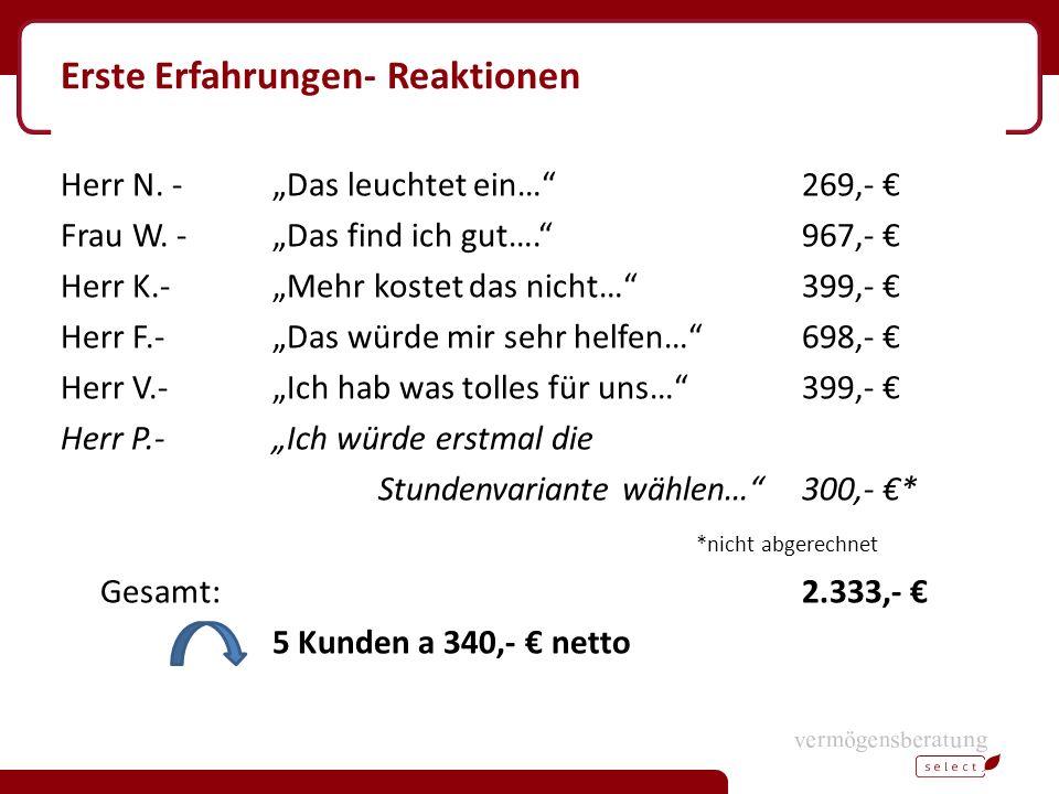 """Herr N.- """"Das leuchtet ein… 269,- € Frau W."""