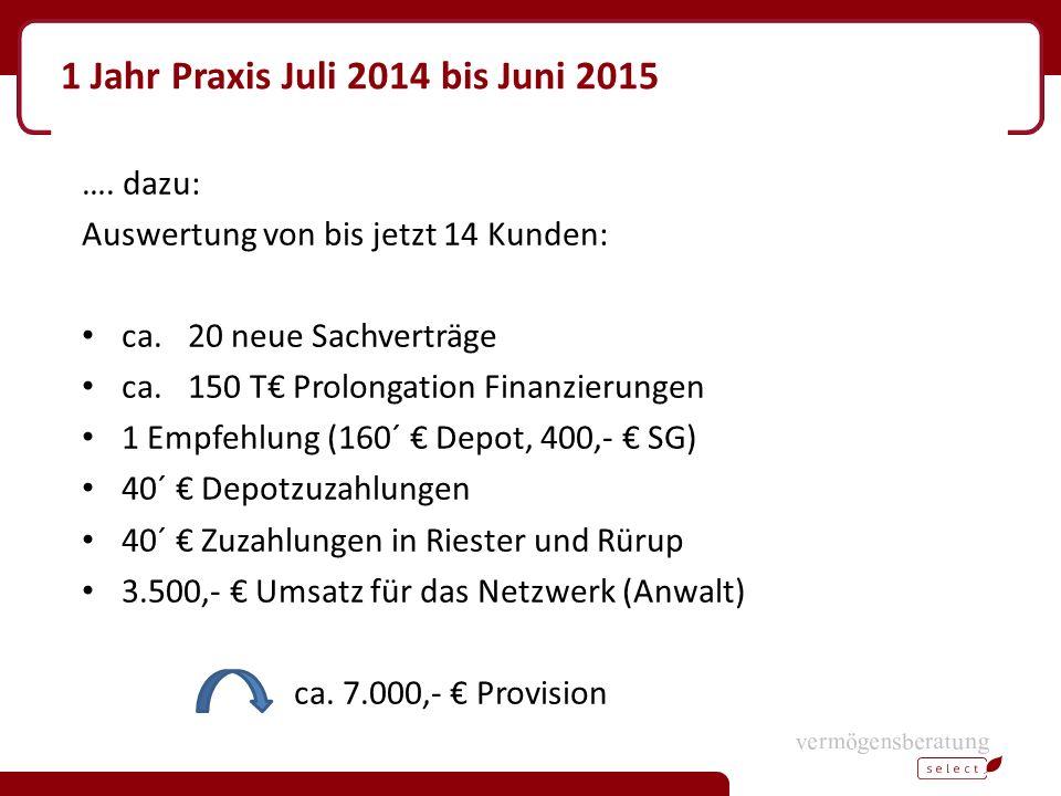 1 Jahr Praxis Juli 2014 bis Juni 2015 …. dazu: Auswertung von bis jetzt 14 Kunden: ca.