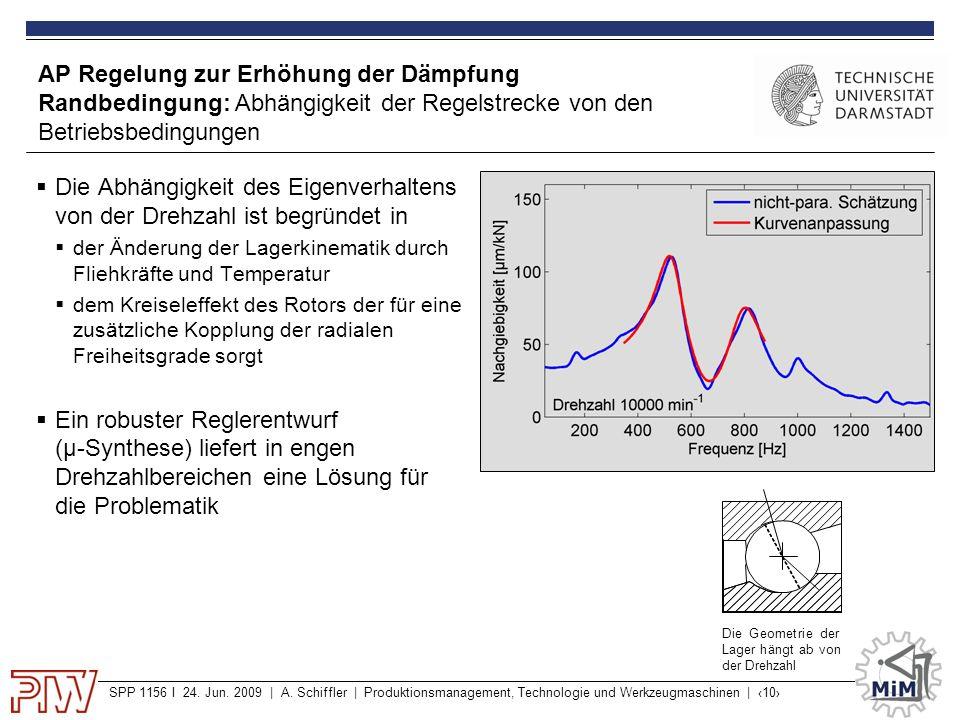 SPP 1156 I 24. Jun. 2009 | A. Schiffler | Produktionsmanagement, Technologie und Werkzeugmaschinen | ‹10› AP Regelung zur Erhöhung der Dämpfung Randbe
