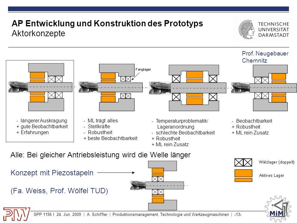 SPP 1156 I 24. Jun. 2009 | A. Schiffler | Produktionsmanagement, Technologie und Werkzeugmaschinen | ‹13› AP Entwicklung und Konstruktion des Prototyp