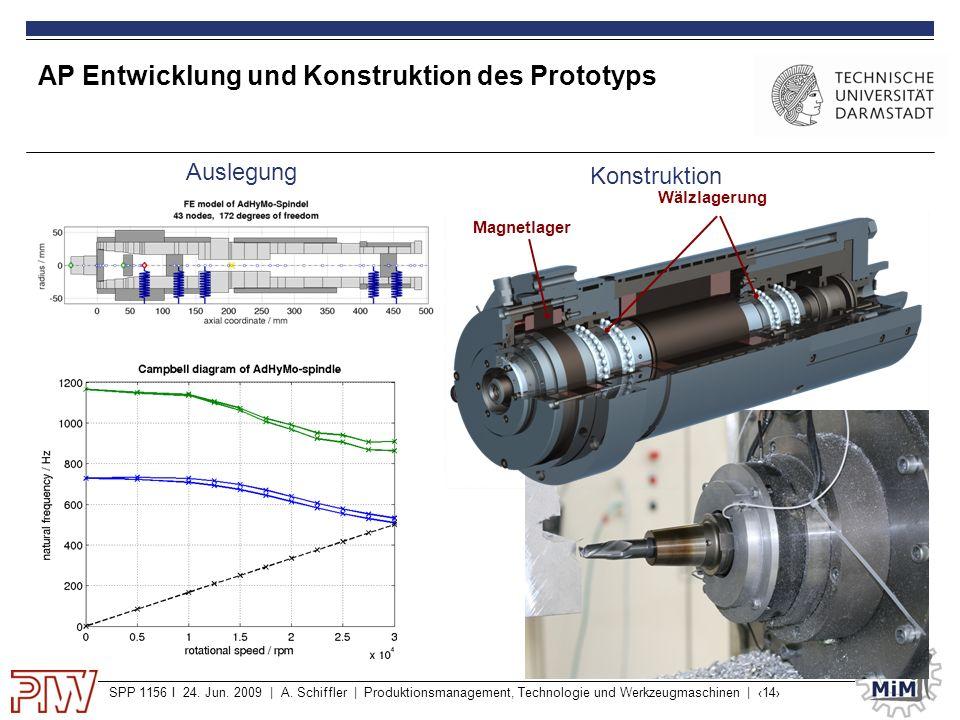 SPP 1156 I 24. Jun. 2009 | A. Schiffler | Produktionsmanagement, Technologie und Werkzeugmaschinen | ‹14› AP Entwicklung und Konstruktion des Prototyp
