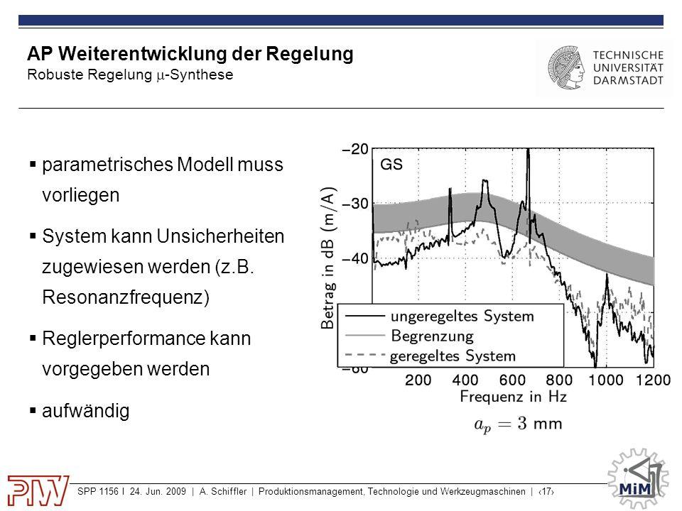 SPP 1156 I 24. Jun. 2009 | A. Schiffler | Produktionsmanagement, Technologie und Werkzeugmaschinen | ‹17› AP Weiterentwicklung der Regelung Robuste Re