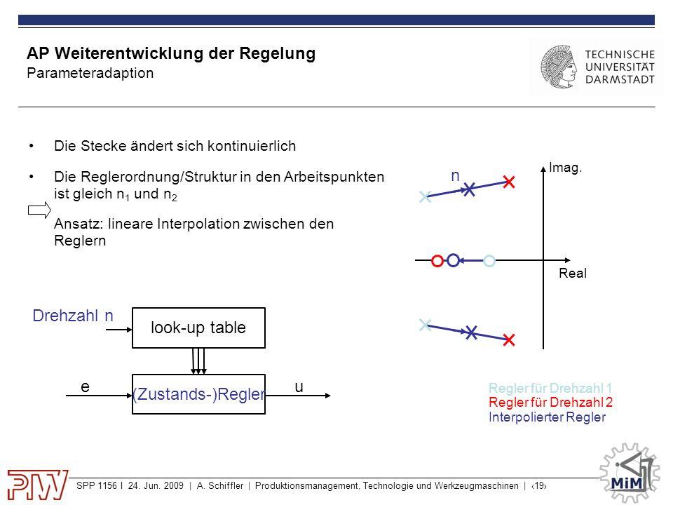 SPP 1156 I 24. Jun. 2009 | A. Schiffler | Produktionsmanagement, Technologie und Werkzeugmaschinen | ‹19› AP Weiterentwicklung der Regelung Parametera