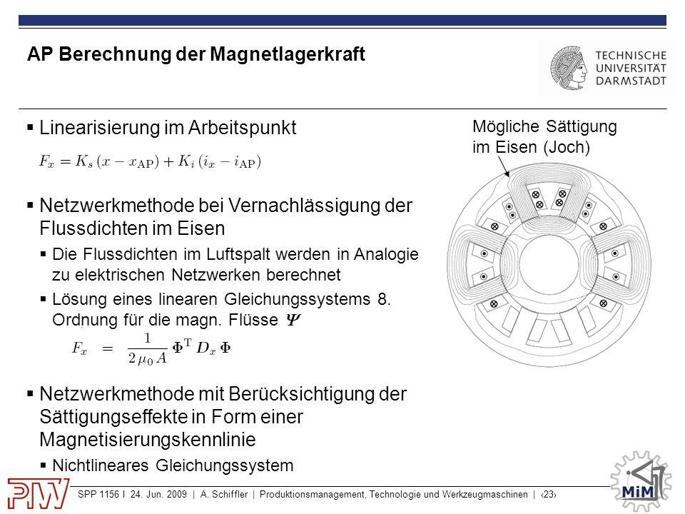 SPP 1156 I 24. Jun. 2009 | A. Schiffler | Produktionsmanagement, Technologie und Werkzeugmaschinen | ‹23› AP Berechnung der Magnetlagerkraft  Lineari