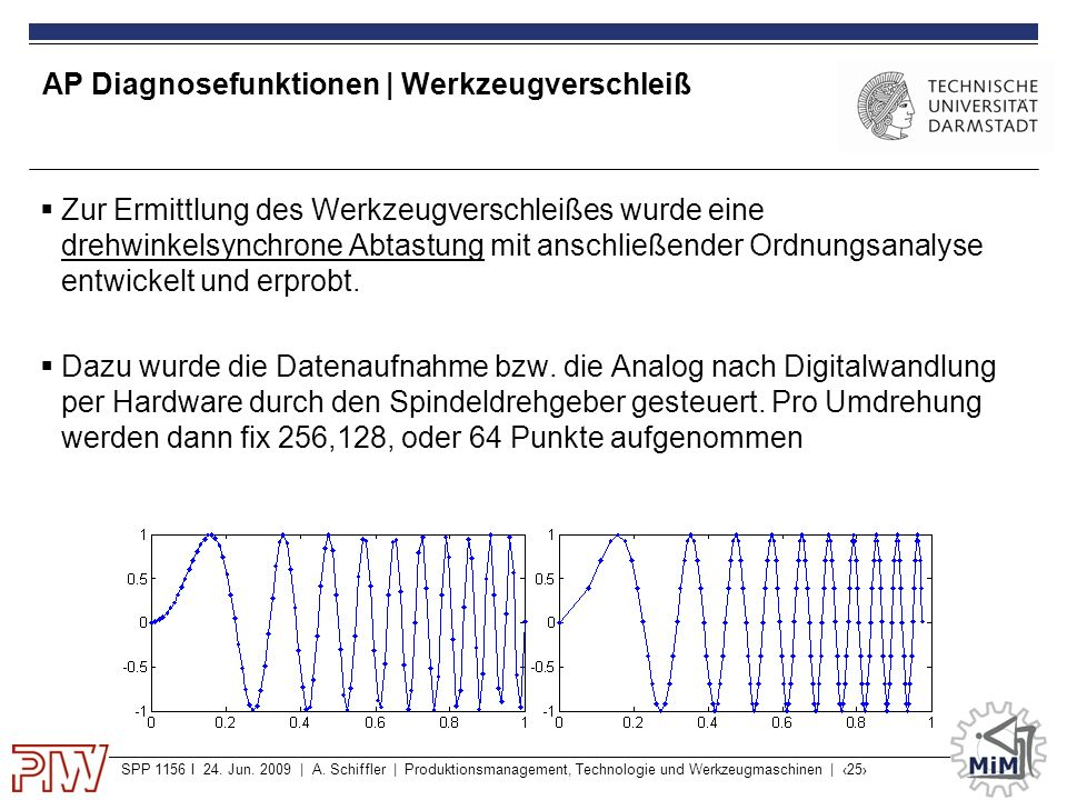 SPP 1156 I 24. Jun. 2009 | A. Schiffler | Produktionsmanagement, Technologie und Werkzeugmaschinen | ‹25› AP Diagnosefunktionen | Werkzeugverschleiß 