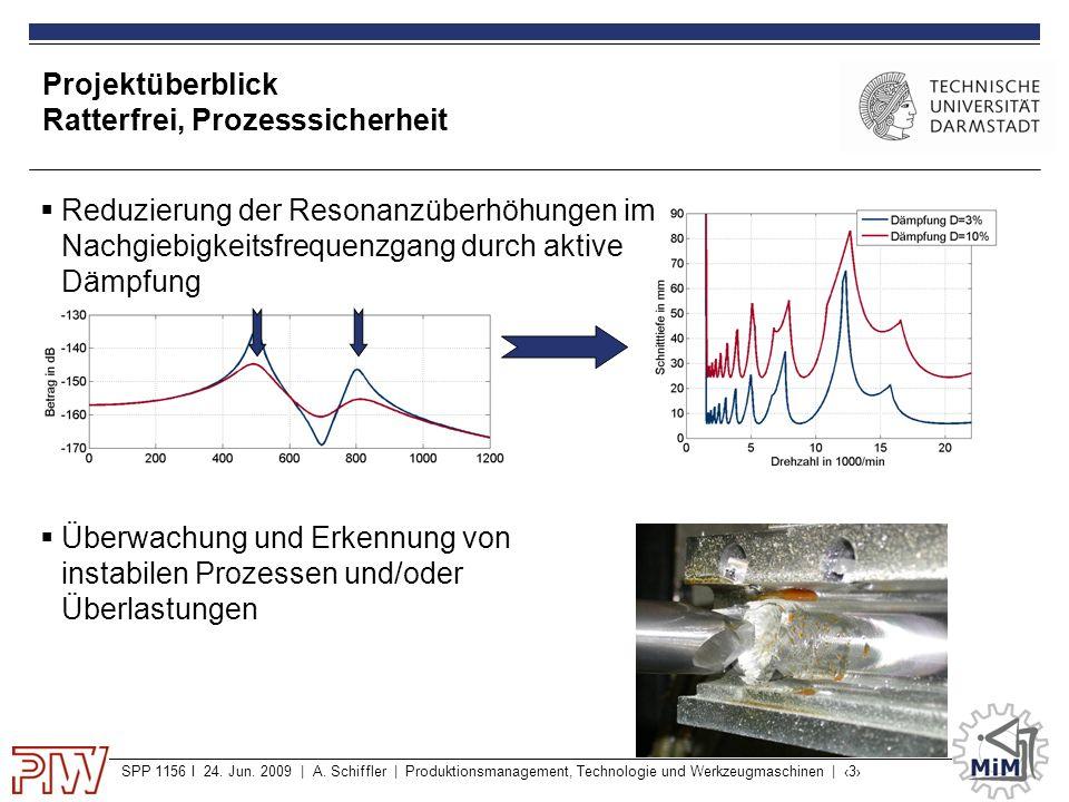 SPP 1156 I 24. Jun. 2009 | A. Schiffler | Produktionsmanagement, Technologie und Werkzeugmaschinen | ‹3› Projektüberblick Ratterfrei, Prozesssicherhei