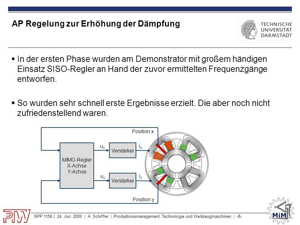 SPP 1156 I 24. Jun. 2009 | A. Schiffler | Produktionsmanagement, Technologie und Werkzeugmaschinen | ‹8› AP Regelung zur Erhöhung der Dämpfung  In de