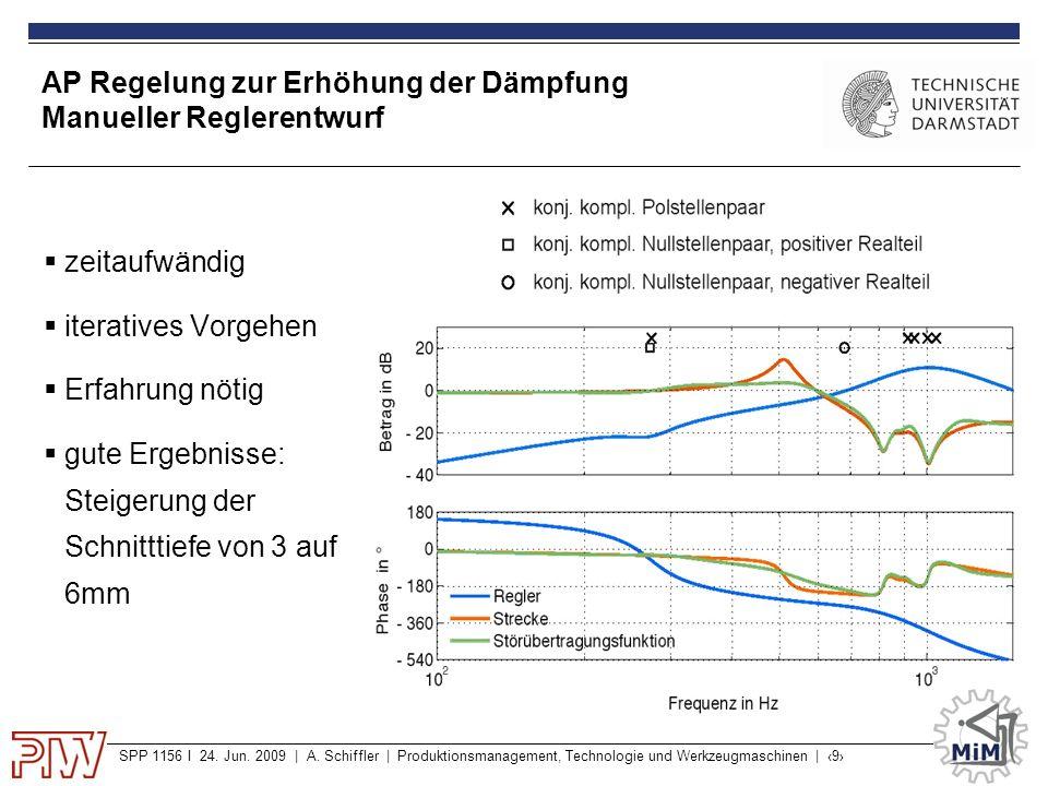 SPP 1156 I 24. Jun. 2009 | A. Schiffler | Produktionsmanagement, Technologie und Werkzeugmaschinen | ‹9› AP Regelung zur Erhöhung der Dämpfung Manuell