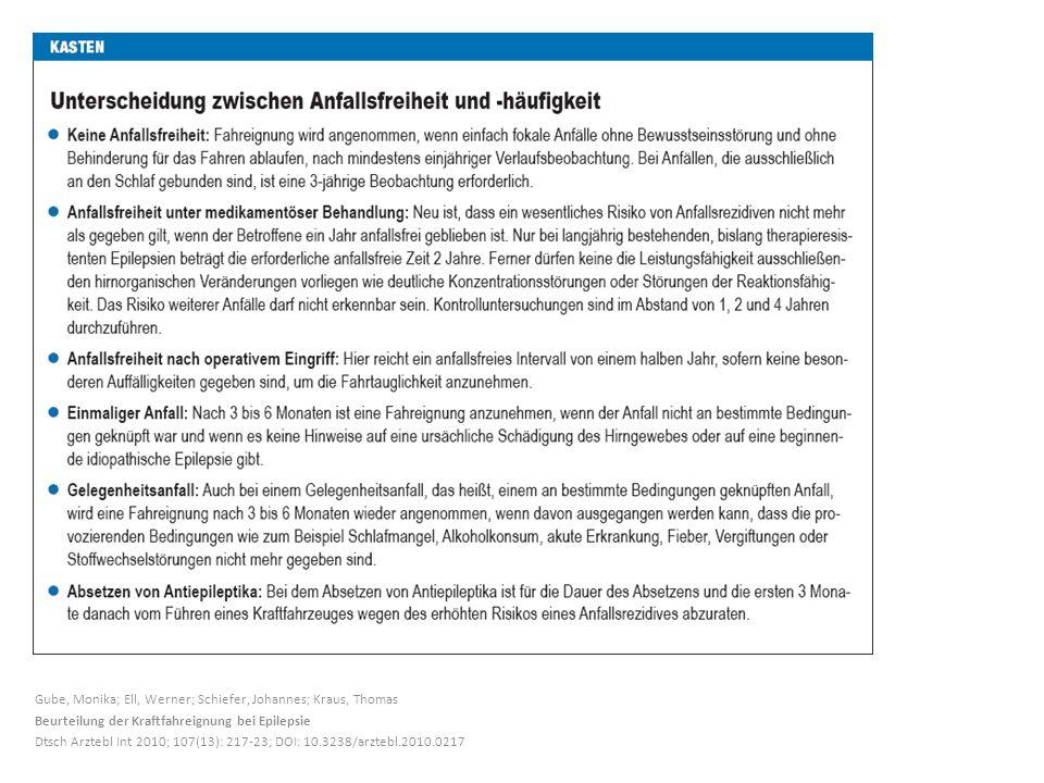 Gube, Monika; Ell, Werner; Schiefer, Johannes; Kraus, Thomas Beurteilung der Kraftfahreignung bei Epilepsie Dtsch Arztebl Int 2010; 107(13): 217-23; DOI: 10.3238/arztebl.2010.0217