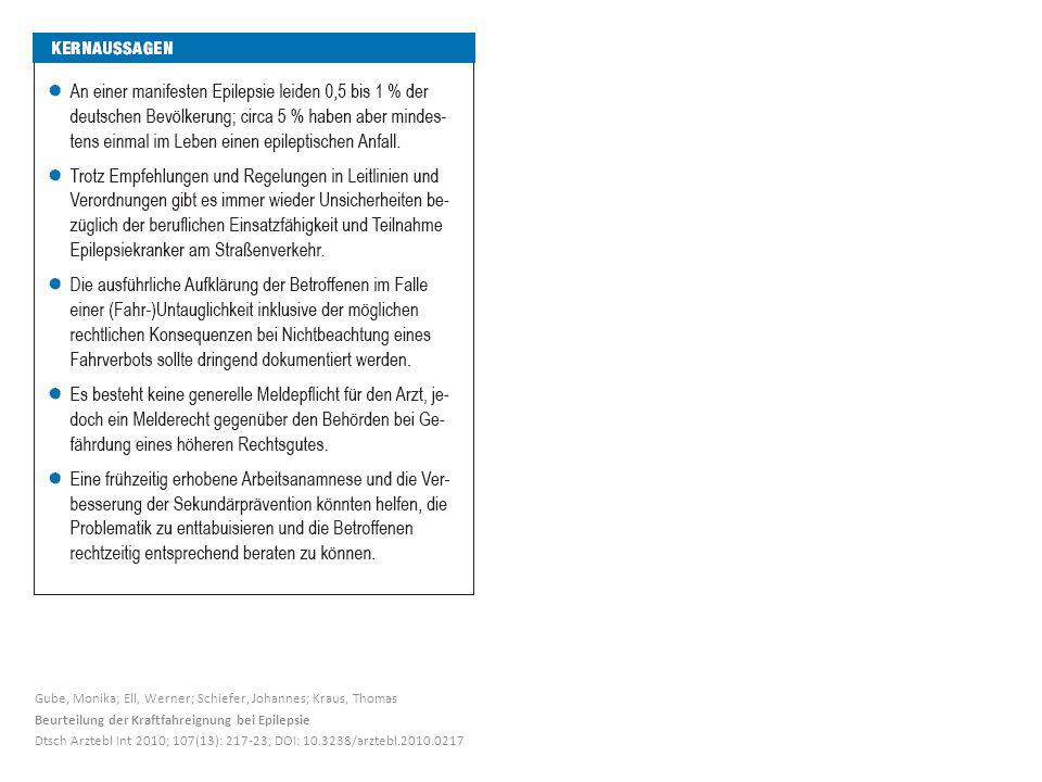 Gube, Monika; Ell, Werner; Schiefer, Johannes; Kraus, Thomas Beurteilung der Kraftfahreignung bei Epilepsie Dtsch Arztebl Int 2010; 107(13): 217-23; D